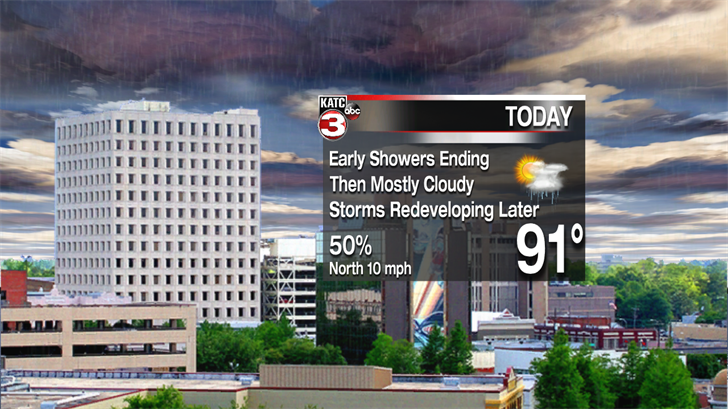 First Warning Forecast: Tracking more showers and storms, then warmer temps