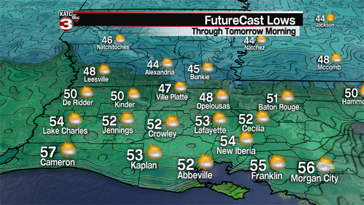 Not as mild Monday with plenty of sunshine