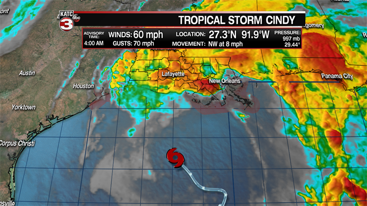 Tropical Storm Cindy weakens slightly ahead of US Gulf Coast landfall