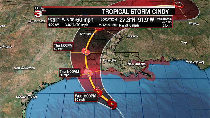 Tropical Storm Cindy expected to reach Gulf Coast tonight