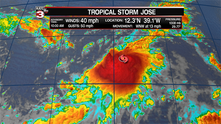 Tropical storm Jose in Atlantic upgraded to hurricane