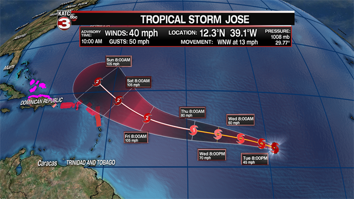 Jose strengthens into hurricane in Atlantic Ocean