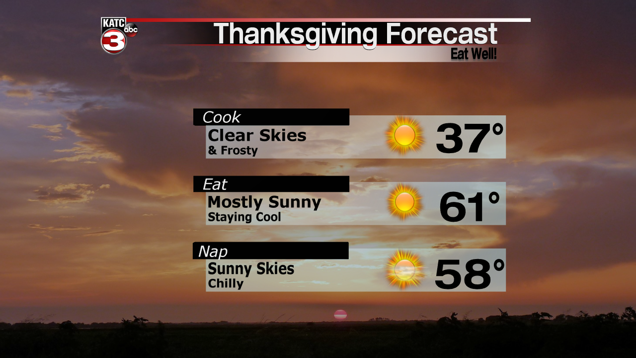 Thanksgiving forecast: Thankful for this fantastic weather